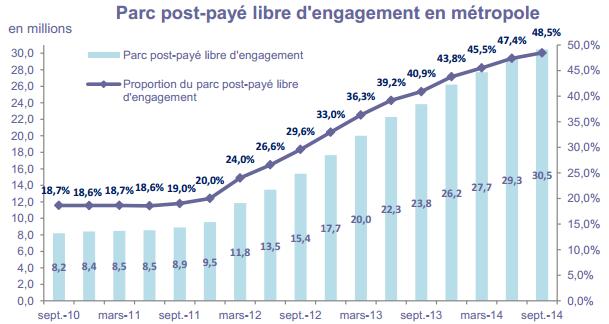 Correspondance singles sans engagement bretonne
